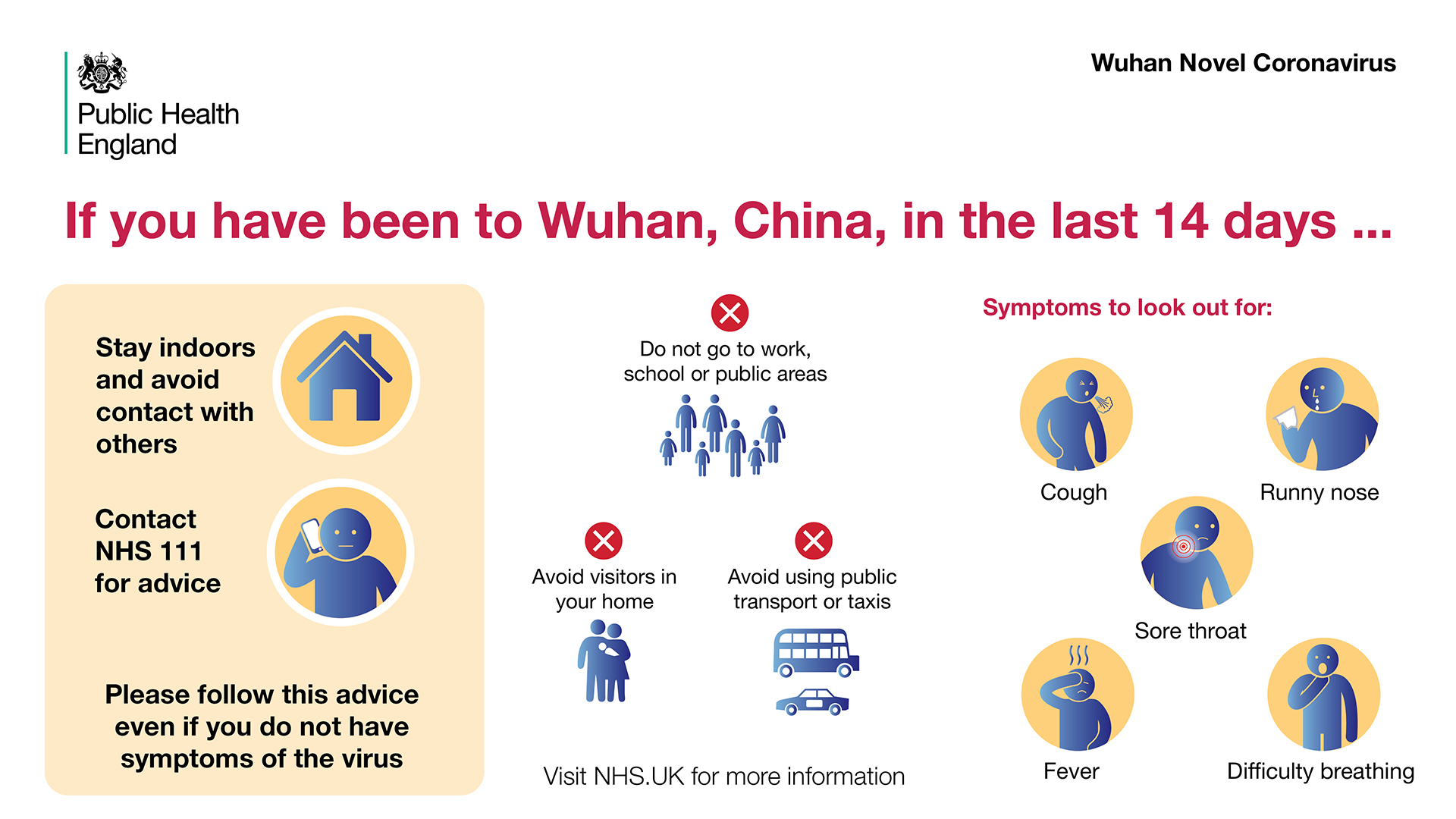 If you have been to Wuhan, China, in the last 14 days.... Stay indoors and avoid contact with others.  Contact NHS 111 for advice.  Please follow this advice even if you do not have symptoms of the virus.  Do not go to work, school or publica areas.  Avoid visitors in your home.  Avoid using public transport or taxis. Symptoms to look out for: Cough, runny nose, sore throat, fever, difficulty breathing.  Visit www.nhs.uk for more information